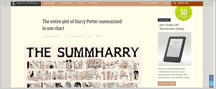 The Entire Plot Of Harry Potter Summarized In One Chart
