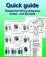 Residential Electrical Quick Guide