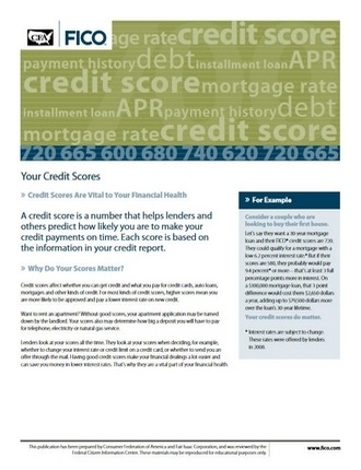 Your Credit Scores by myFICO
