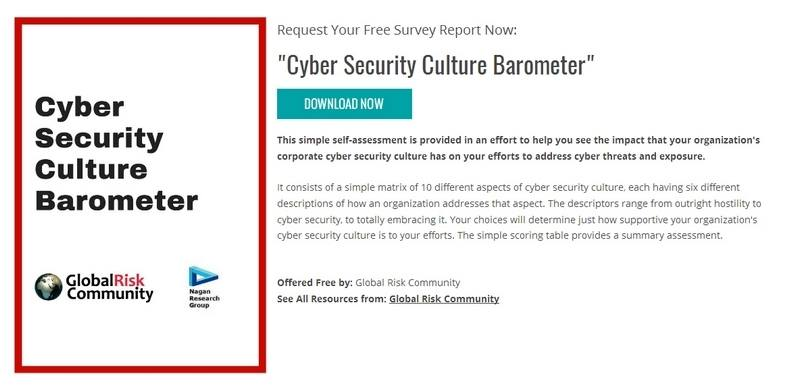 Cyber Security Culture Barometer by Global Risk Community
