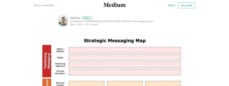 Strategic Communication: How to Develop Strategic Messaging and Positioning by Myk Pono
