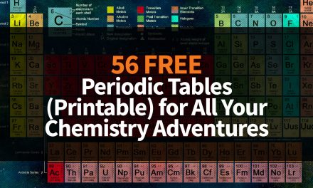 56 Free Printable Periodic Tables for All Your Chemistry Adventures