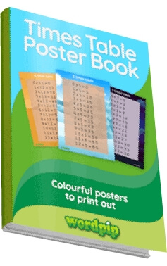 Free Times Table Posters by Wordpip