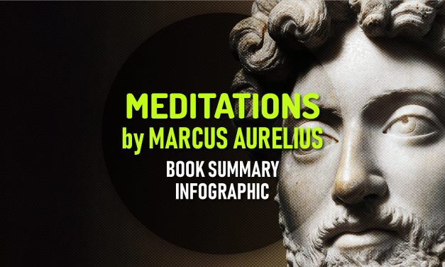 Book Summary Infographic – Meditations by Marcus Aurelius