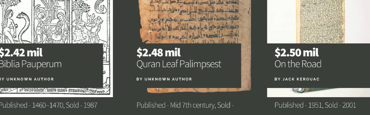 156 of the Most Expensive Books and Manuscripts Over 13 Centuries